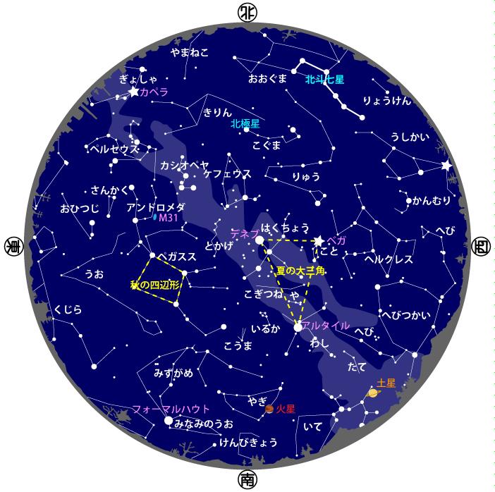 9・10月の星図