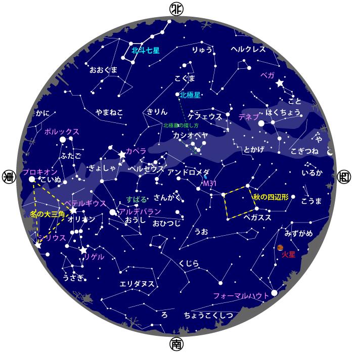 11・12月の星図