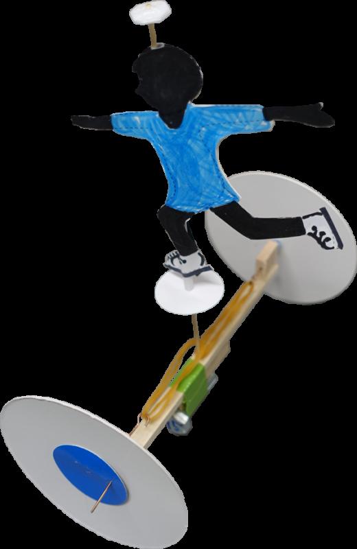 フィギュアスケートの見本写真