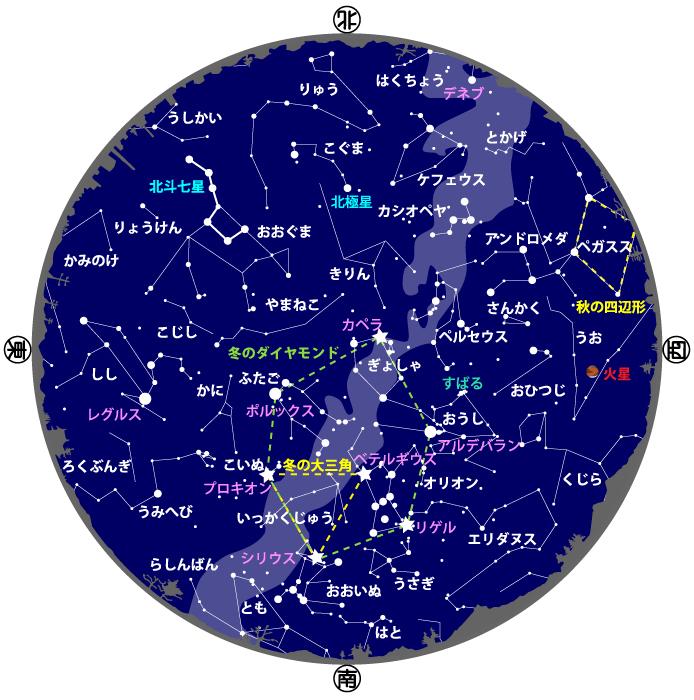 2019年1・2月の星図