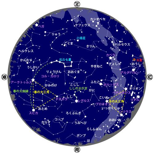 2019年3・4月の星図