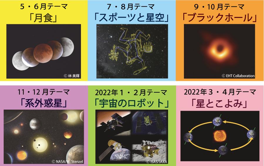 2021年今日の星空テーマ