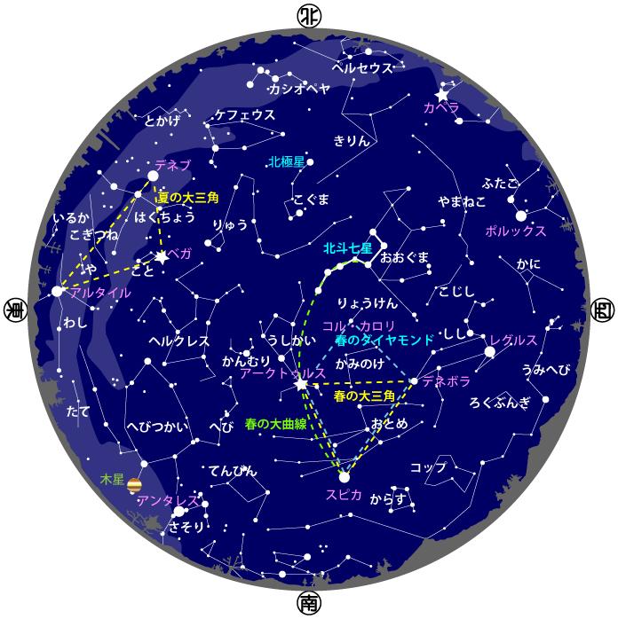 2019年5・6月の星図