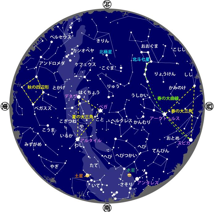 2019年7・8月の星図