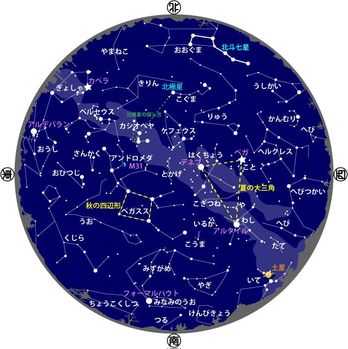 2019年9・10月の星図