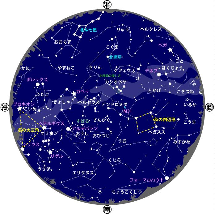 2019年11・12月の星図