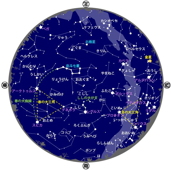 2020年3・4月の星図