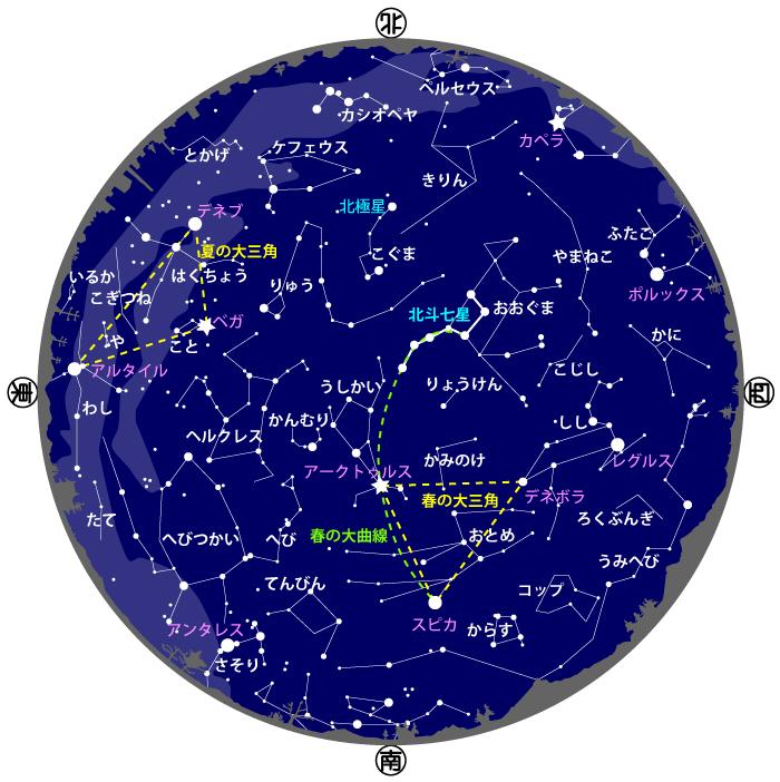2020年5・6月の星図