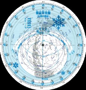 星座早見盤イメージ