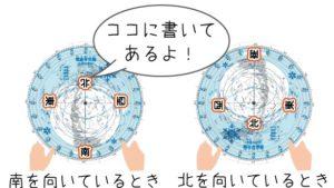 早見盤の使い方4