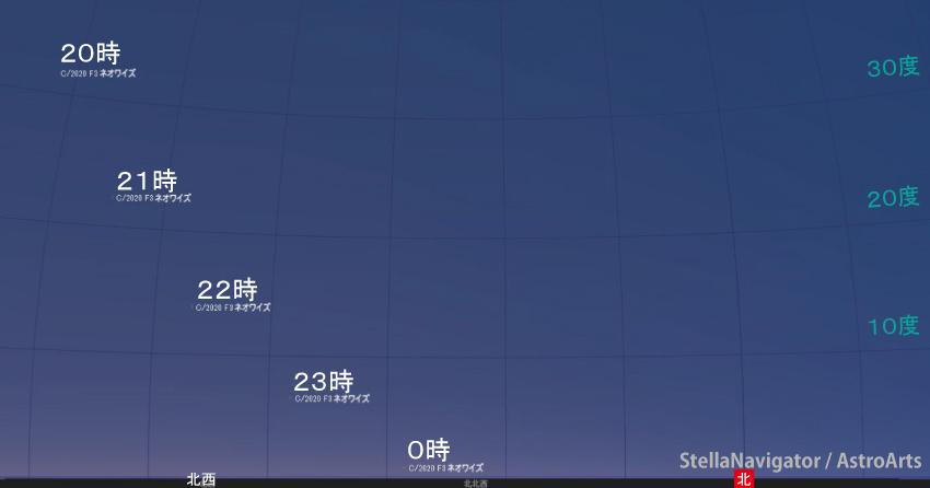 ネオワイズ彗星位置25日
