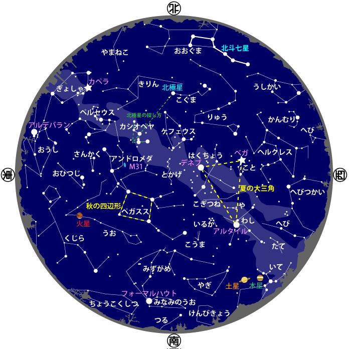 2020年9・10月の星図