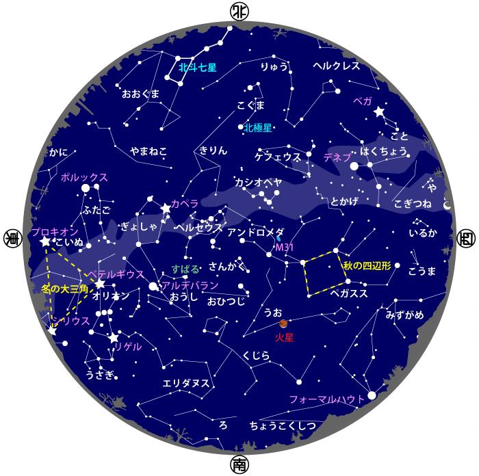 2020年11・12月の星図