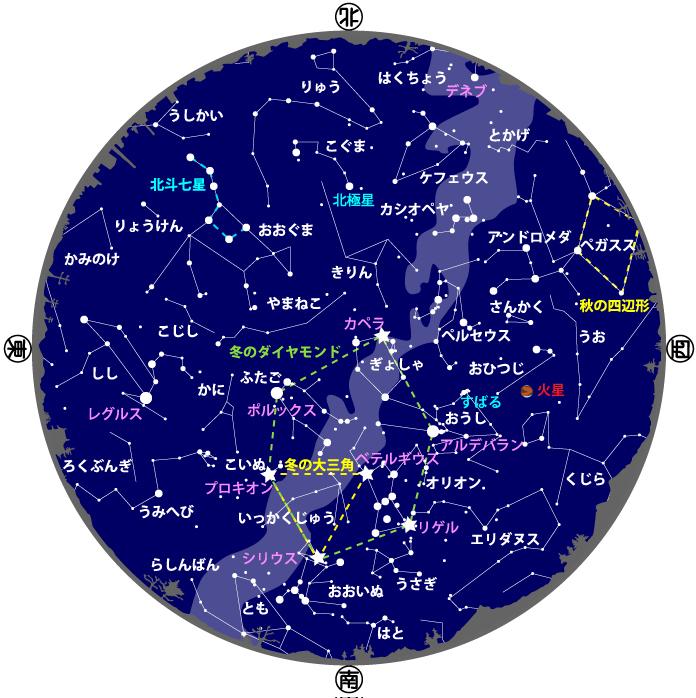 2021年1・2月の星図