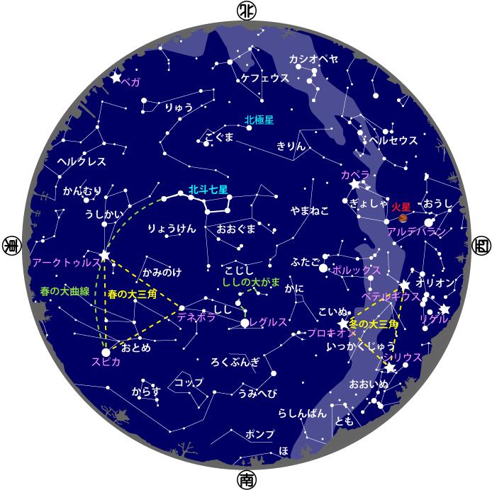 2021年3・4月の星図