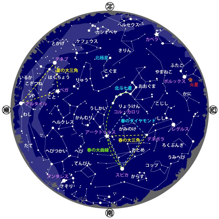 2021年5・6月の星図