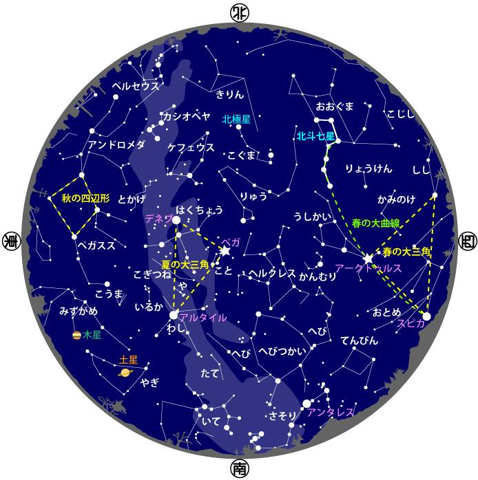 2021年7・8月の星図