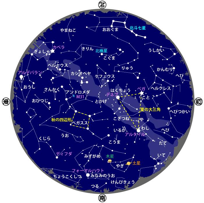 2021年9・10月の星図
